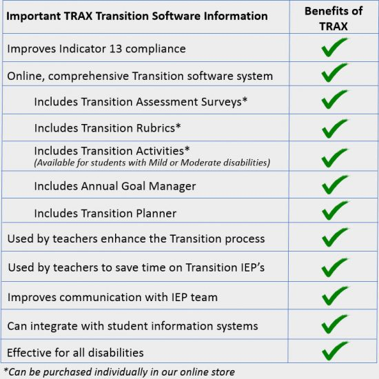 Ten Sigma TRAX Transition software benefit list