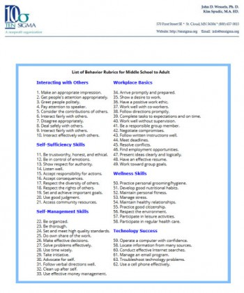 Ten Sigma Behavior Skills Rubric List Middle School to Adult