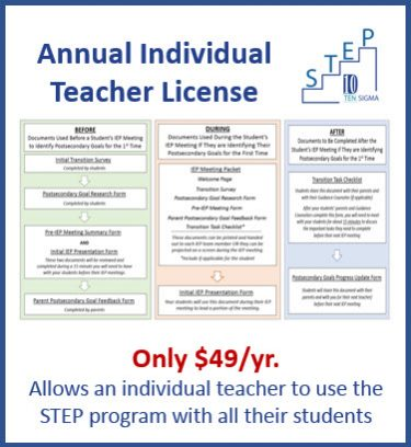STEP Program annual teacher license pricing