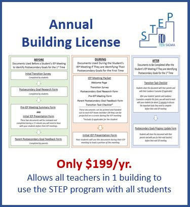 STEP program Building License mailing